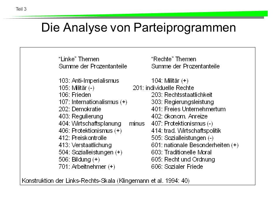 Die Analyse von Parteiprogrammen