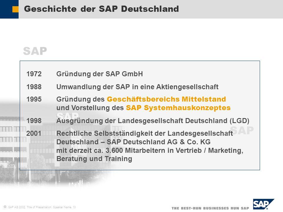 Geschichte der SAP Deutschland