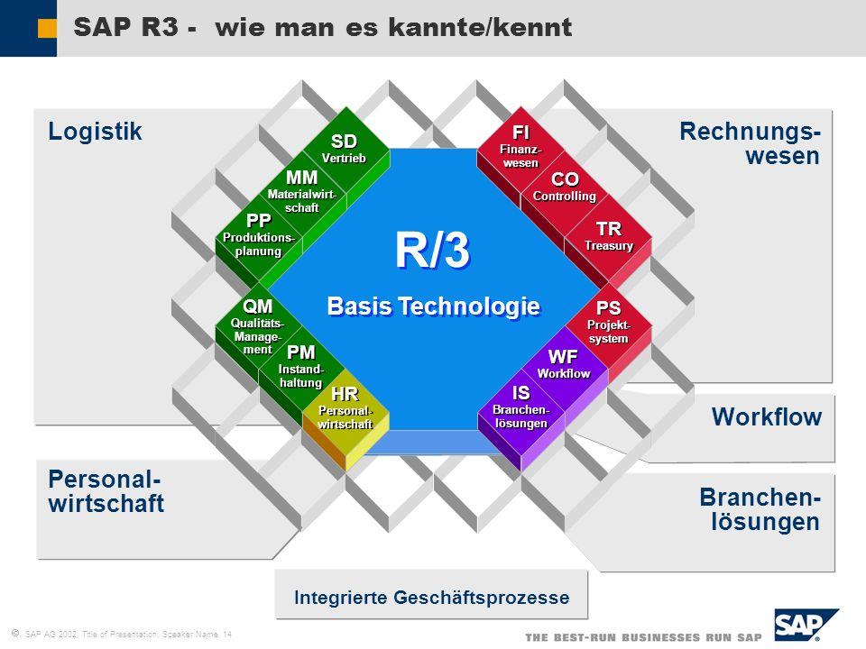 SAP R3 - wie man es kannte/kennt
