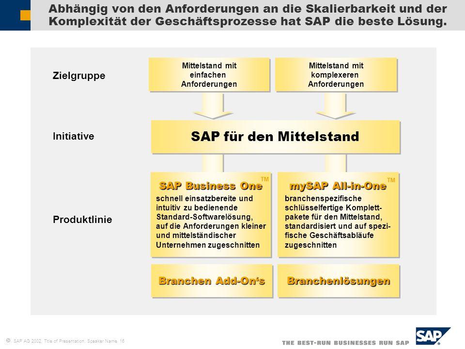 SAP für den Mittelstand