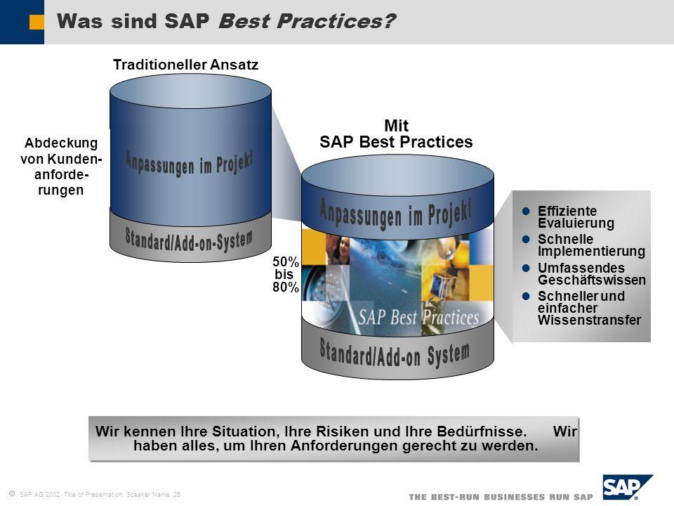 Was sind SAP Best Practices