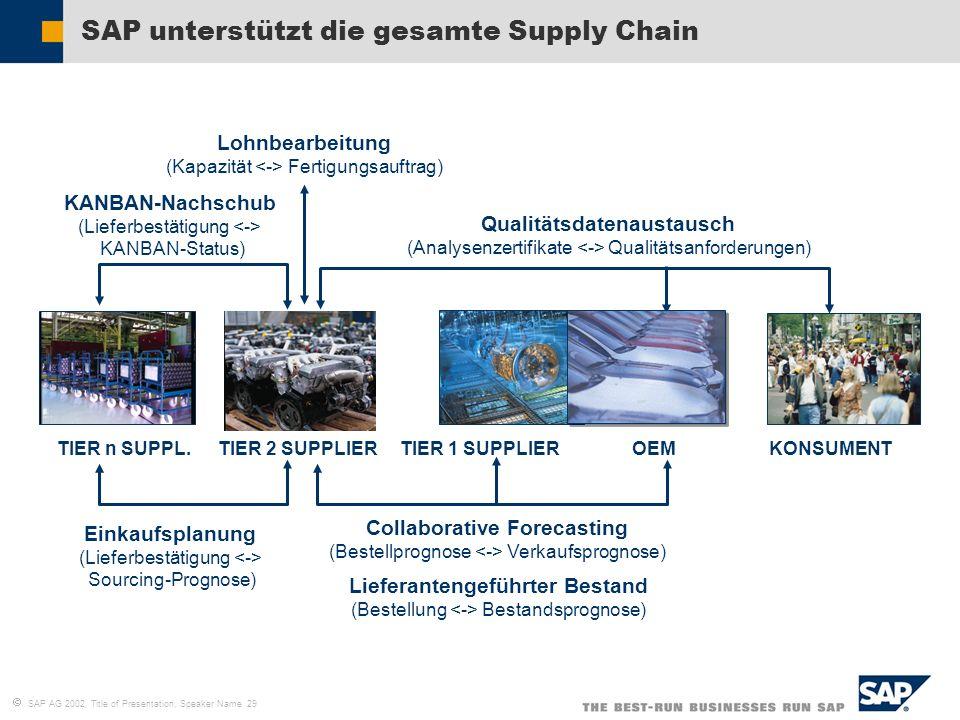 SAP unterstützt die gesamte Supply Chain