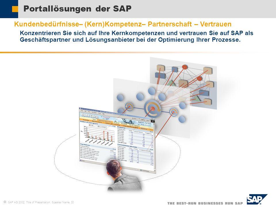 Portallösungen der SAP