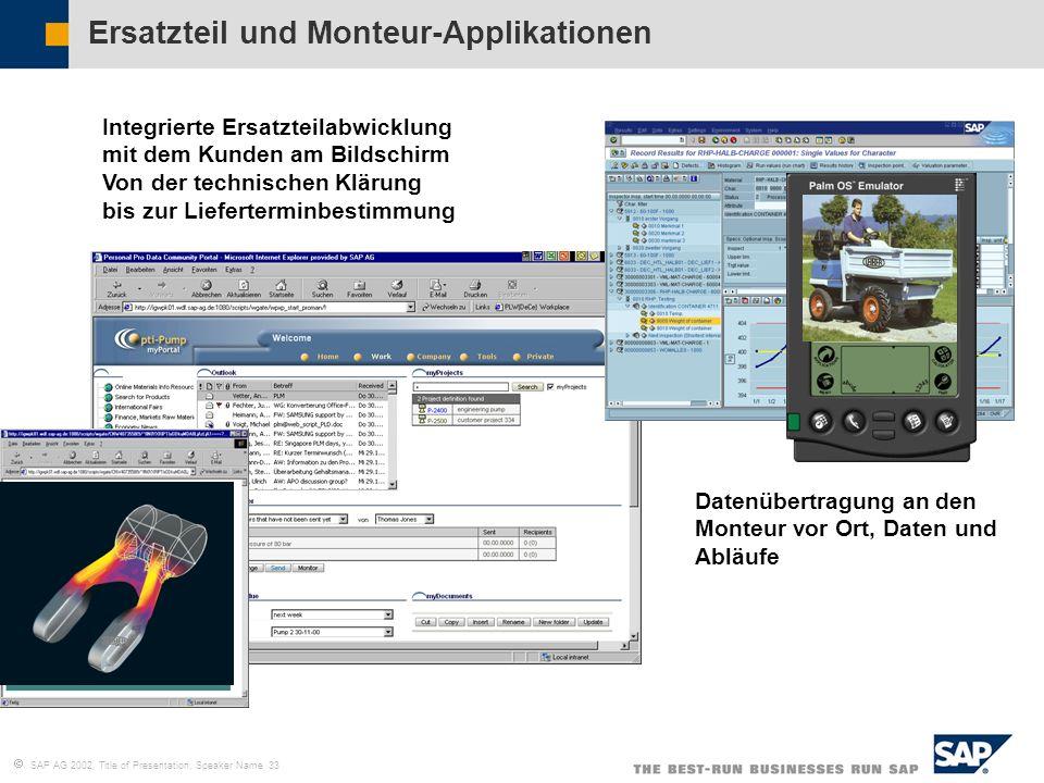 Ersatzteil und Monteur-Applikationen