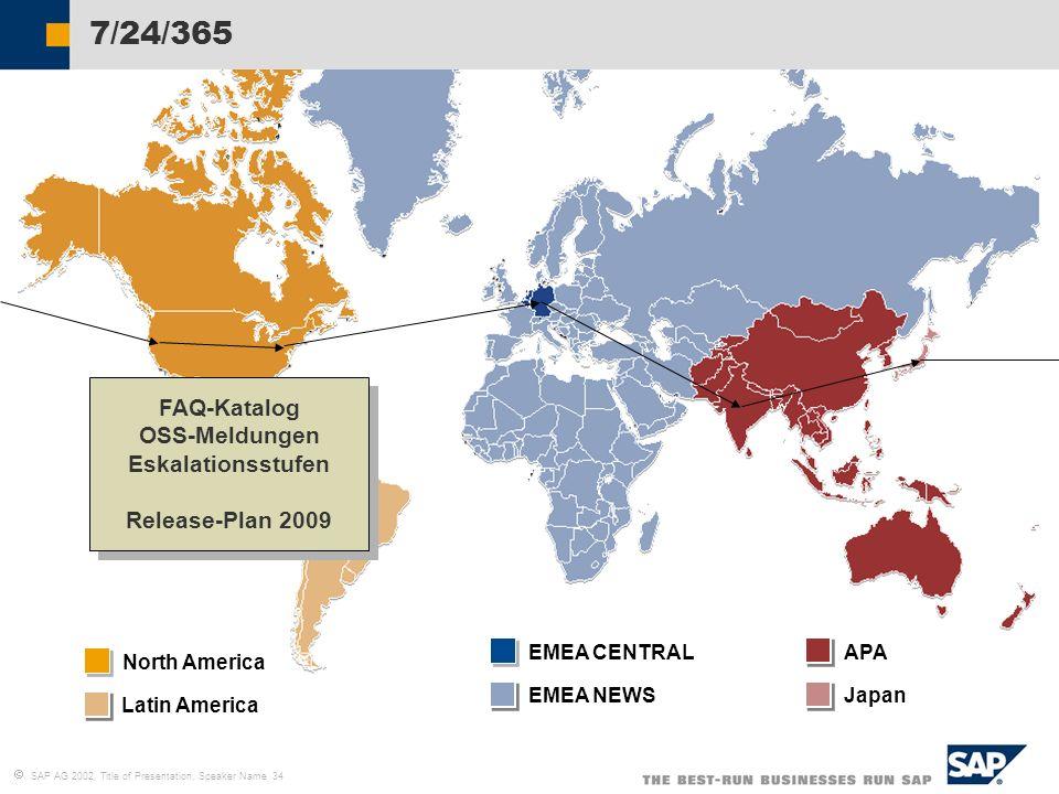 7/24/365 FAQ-Katalog OSS-Meldungen Eskalationsstufen Release-Plan 2009