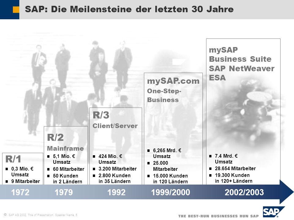 SAP: Die Meilensteine der letzten 30 Jahre