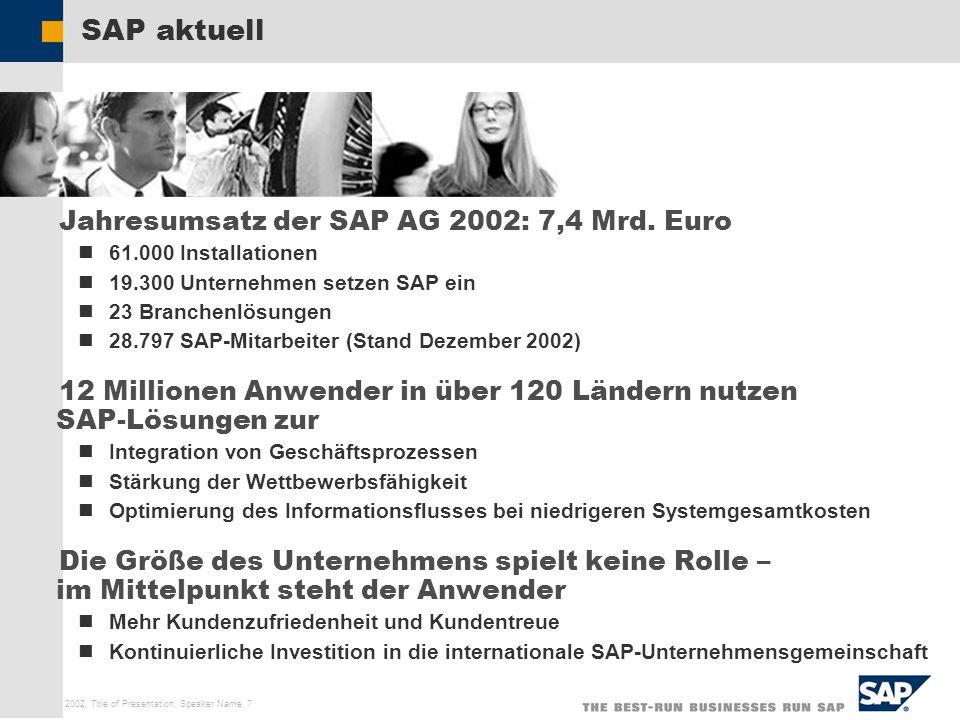 SAP aktuell Jahresumsatz der SAP AG 2002: 7,4 Mrd. Euro