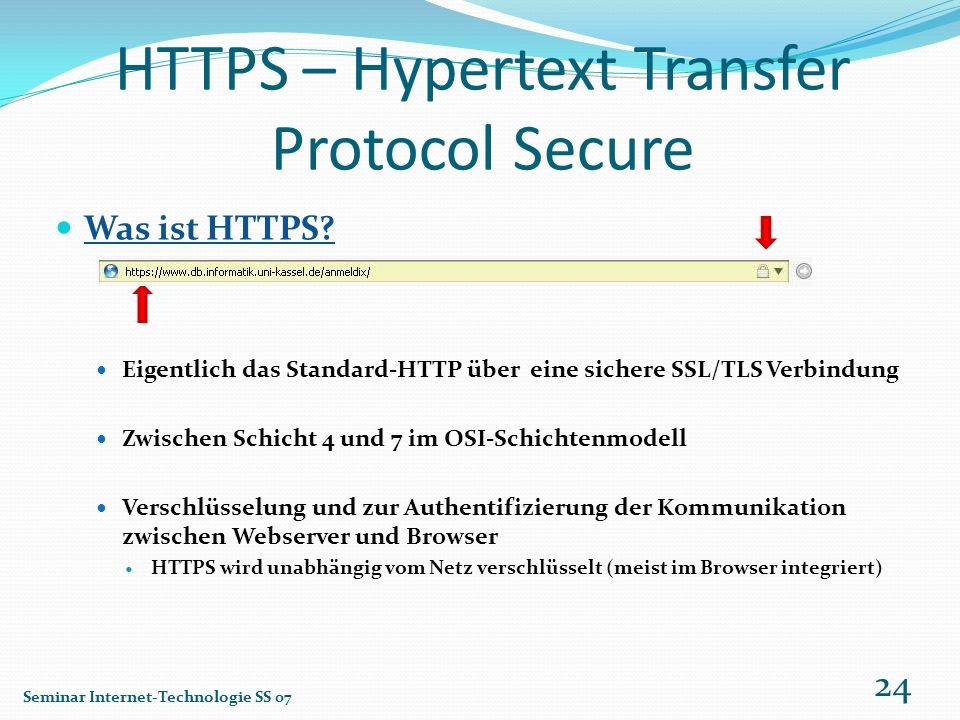 HTTPS – Hypertext Transfer Protocol Secure