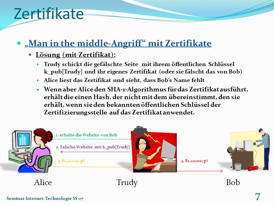 "Zertifikate ""Man in the middle-Angriff mit Zertifikate"
