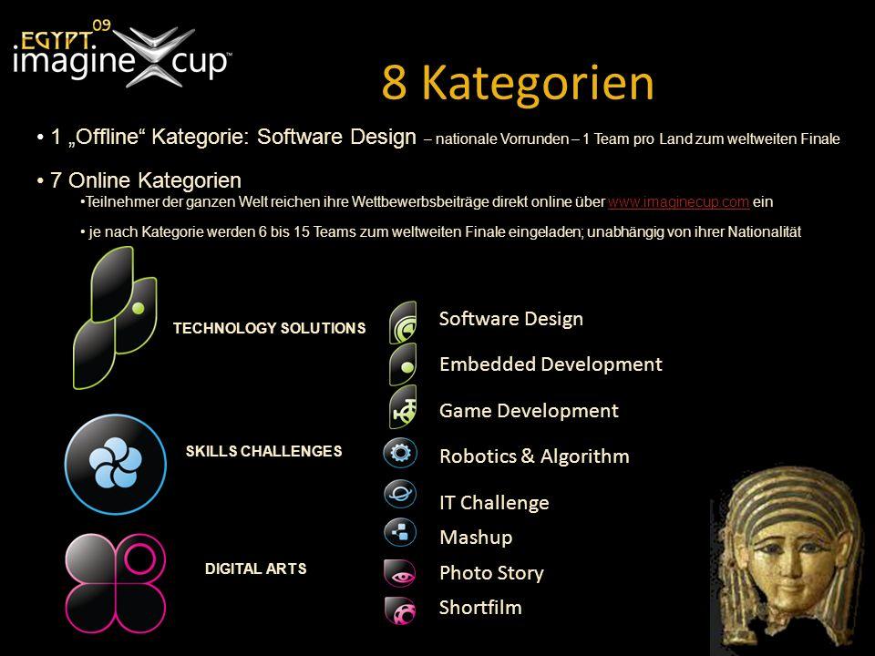 """8 Kategorien 1 """"Offline Kategorie: Software Design – nationale Vorrunden – 1 Team pro Land zum weltweiten Finale."""