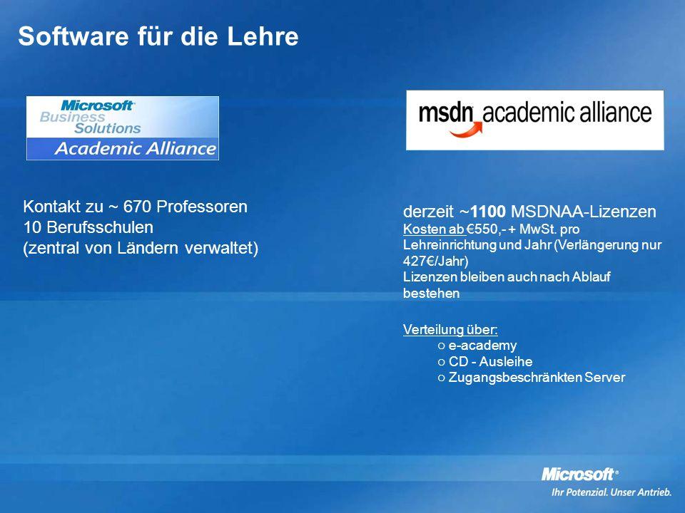 Software für die Lehre Kontakt zu ~ 670 Professoren