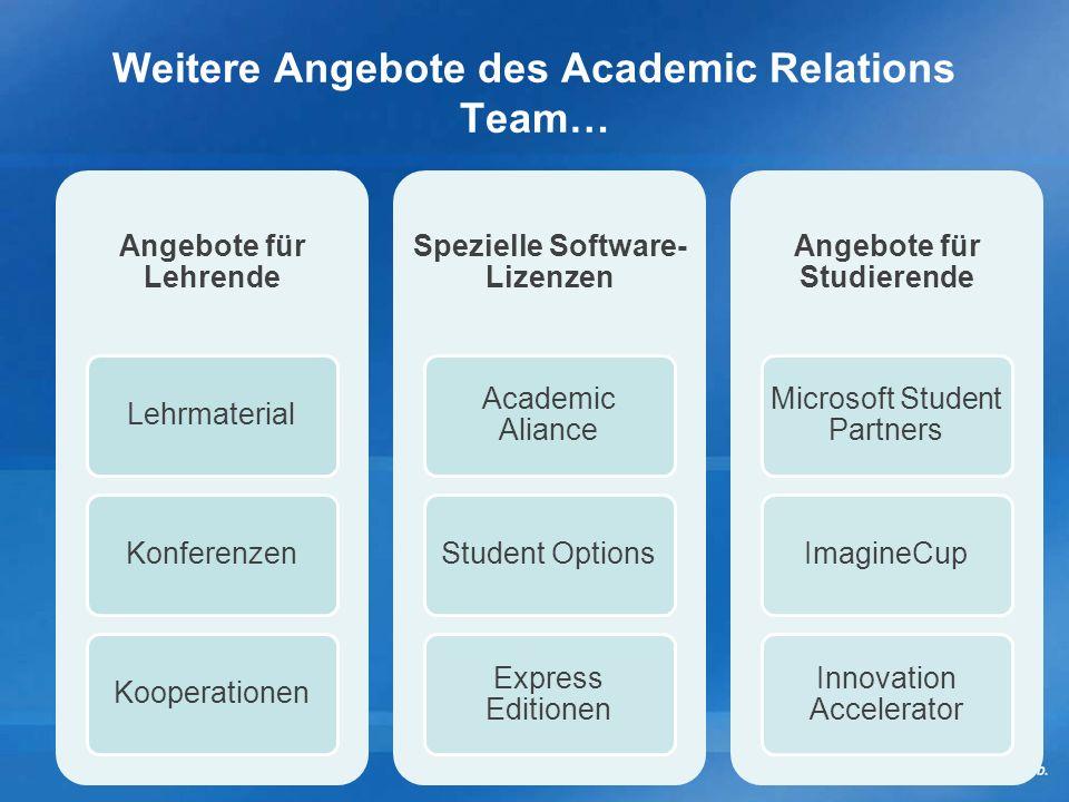 Weitere Angebote des Academic Relations Team…