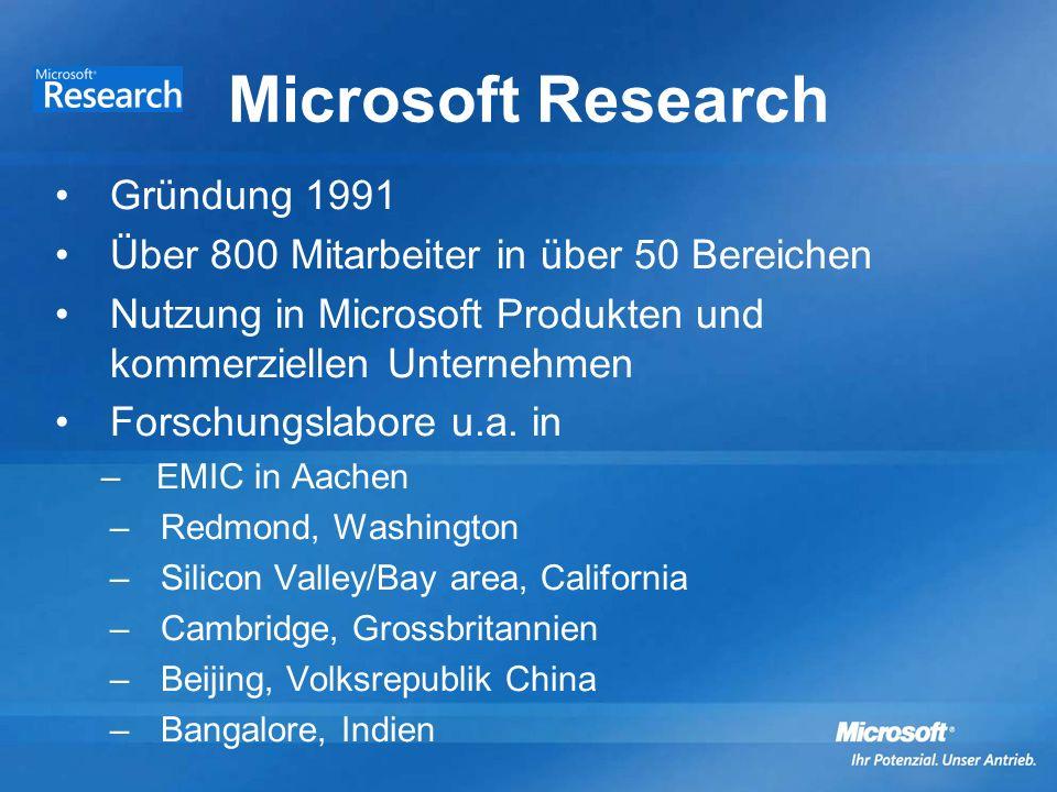 Microsoft Research Gründung 1991