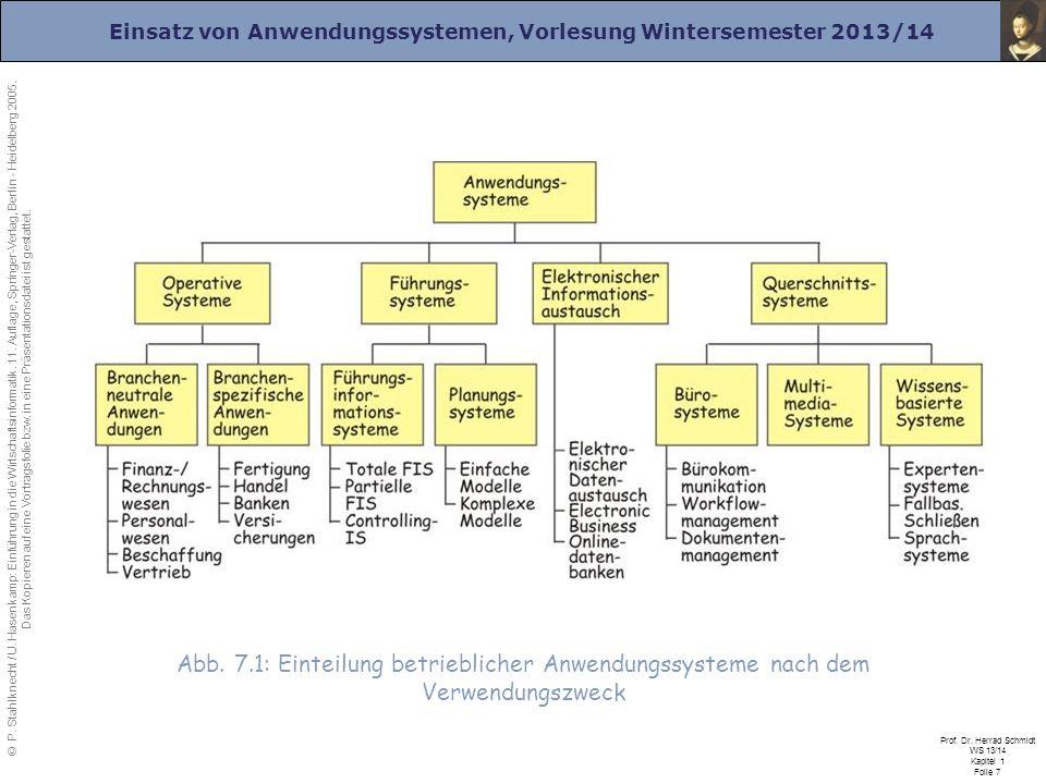 © P. Stahlknecht / U. Hasenkamp: Einführung in die Wirtschaftsinformatik. 11. Auflage, Springer-Verlag, Berlin - Heidelberg 2005.