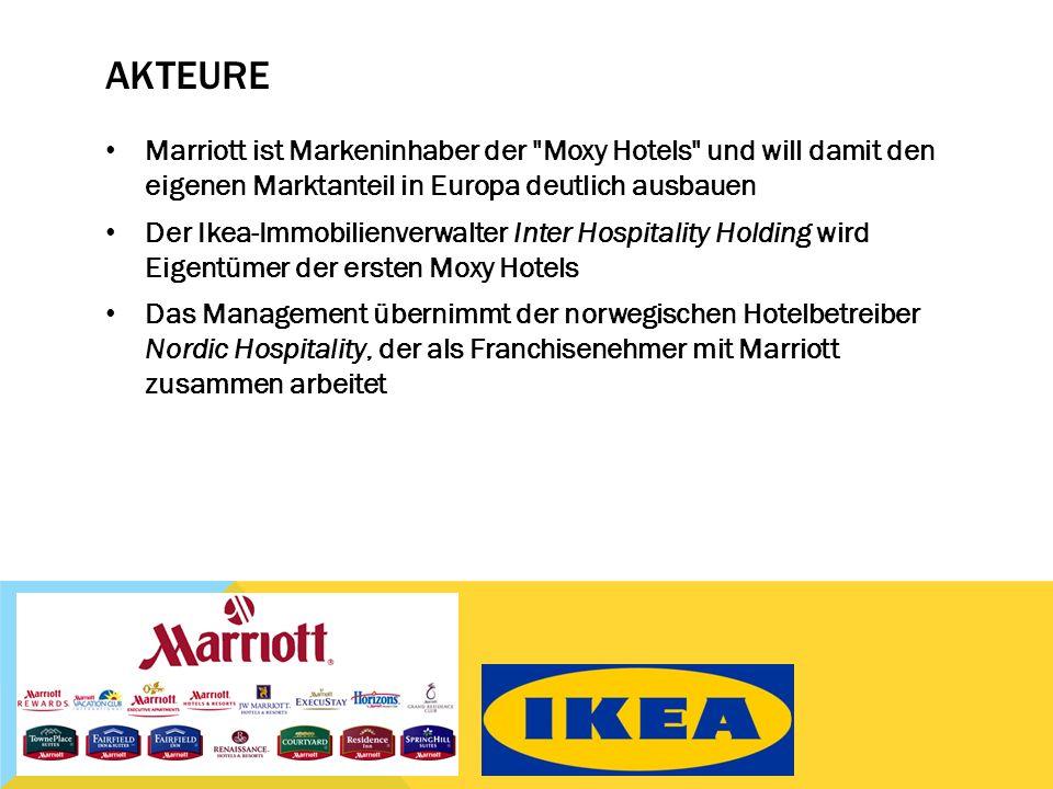 Akteure Marriott ist Markeninhaber der Moxy Hotels und will damit den eigenen Marktanteil in Europa deutlich ausbauen.