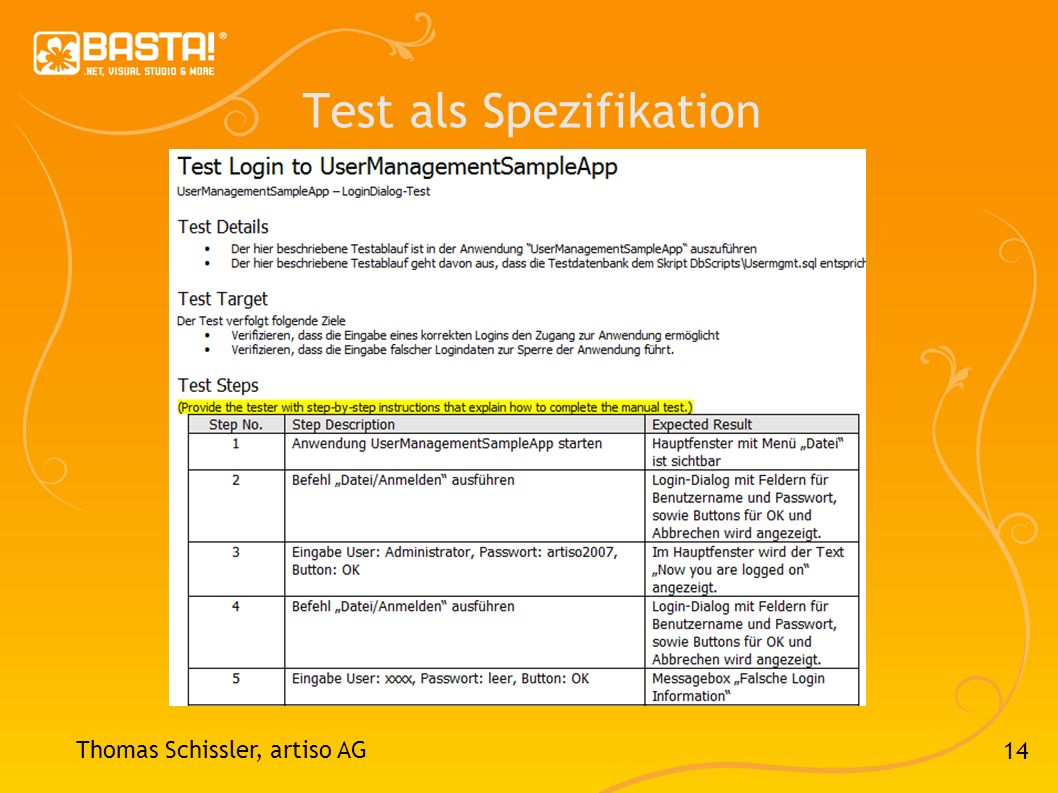 Test als Spezifikation