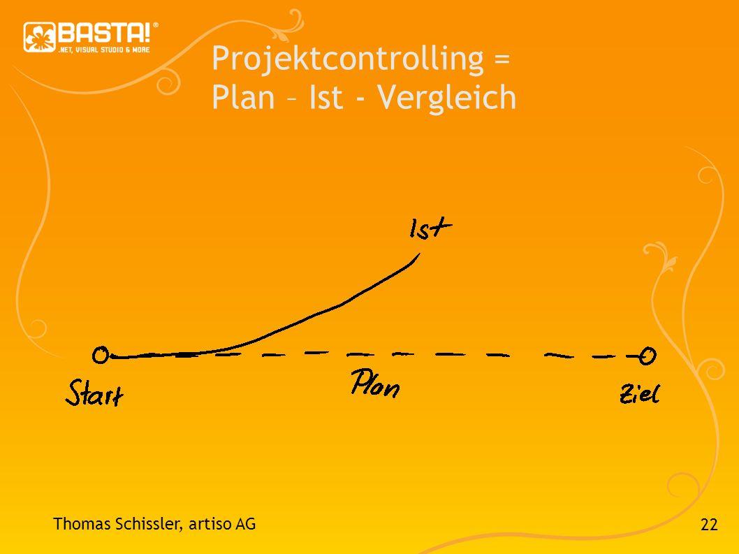 Projektcontrolling = Plan – Ist - Vergleich