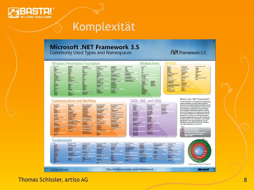 Komplexität Thomas Schissler, artiso AG