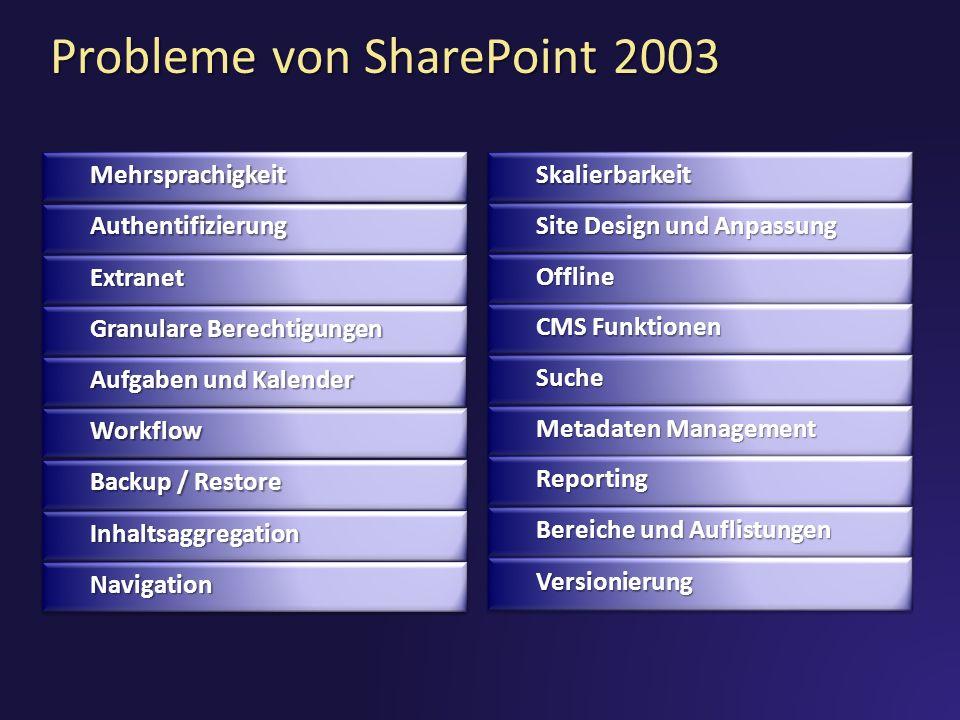 Probleme von SharePoint 2003