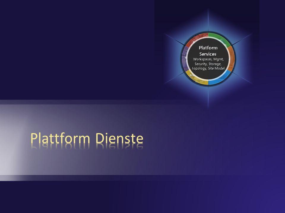 Plattform Dienste 3/28/2017 7:01 PM