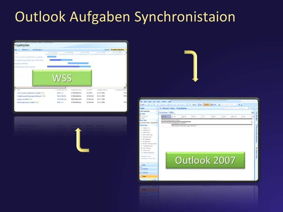 Outlook Aufgaben Synchronistaion