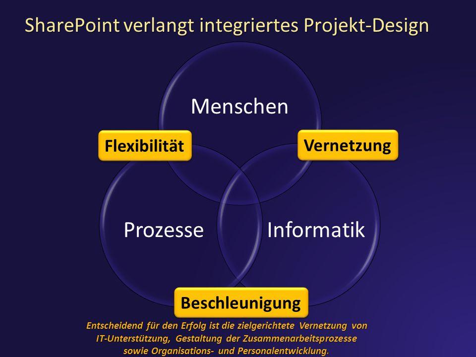 SharePoint verlangt integriertes Projekt-Design