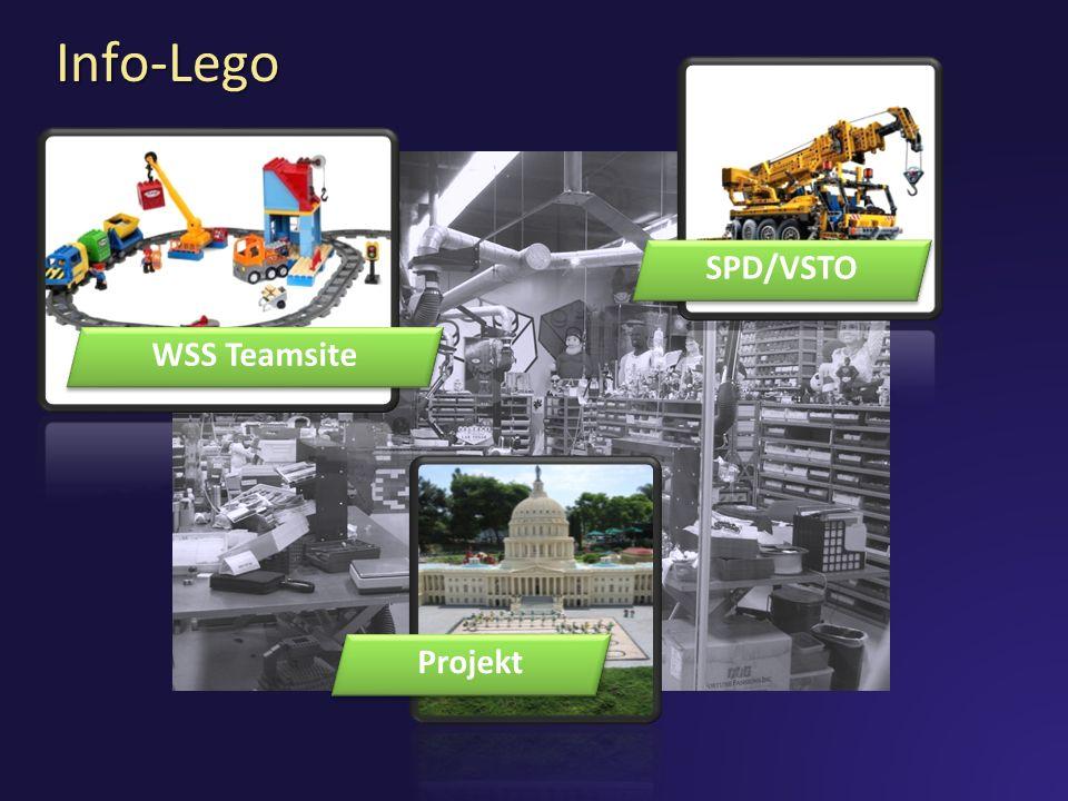 Info-Lego SPD/VSTO WSS Teamsite Projekt 3/28/2017 7:01 PM