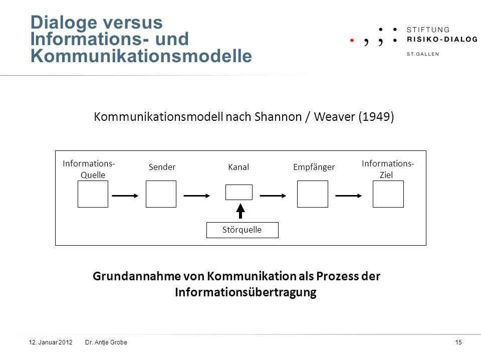 Dialoge versus Informations- und Kommunikationsmodelle