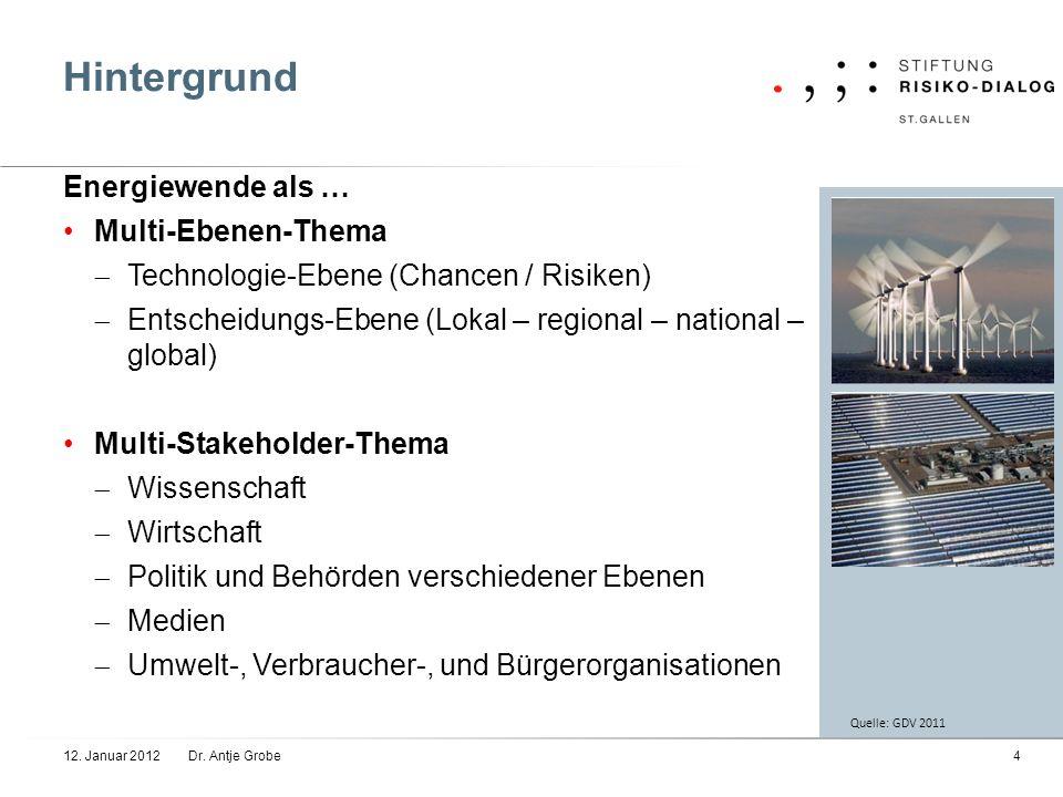 Hintergrund Energiewende als … Multi-Ebenen-Thema
