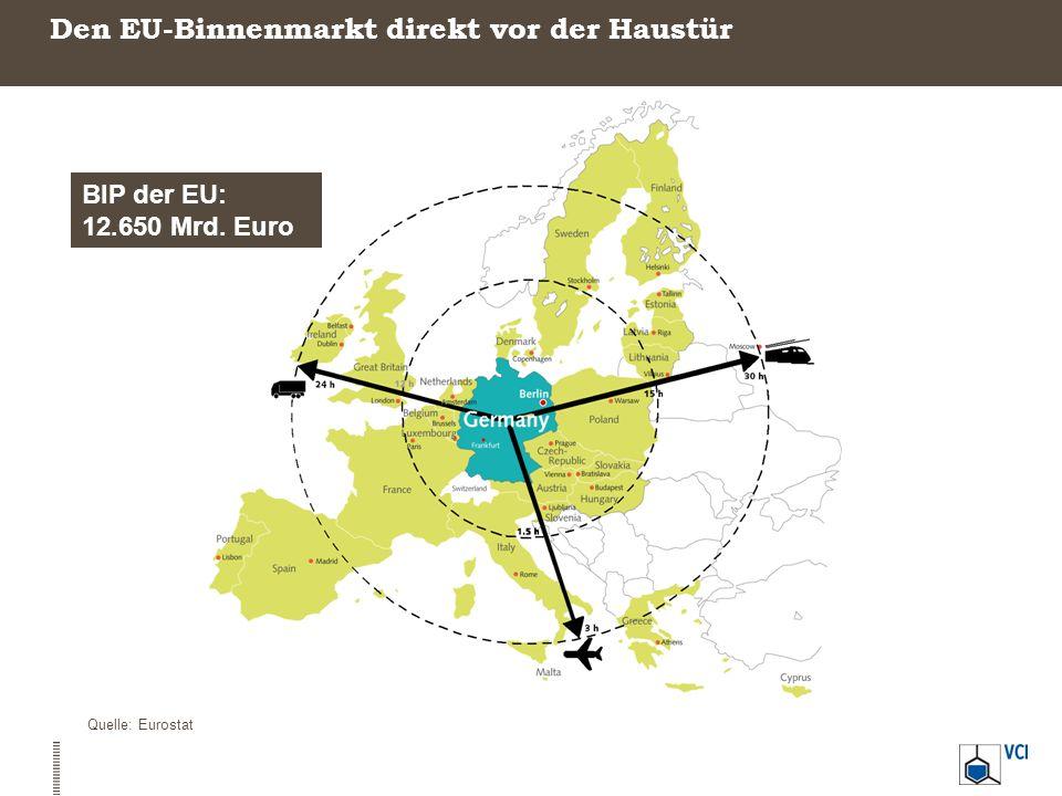 Den EU-Binnenmarkt direkt vor der Haustür