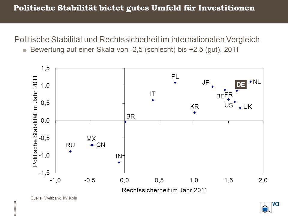 Politische Stabilität bietet gutes Umfeld für Investitionen