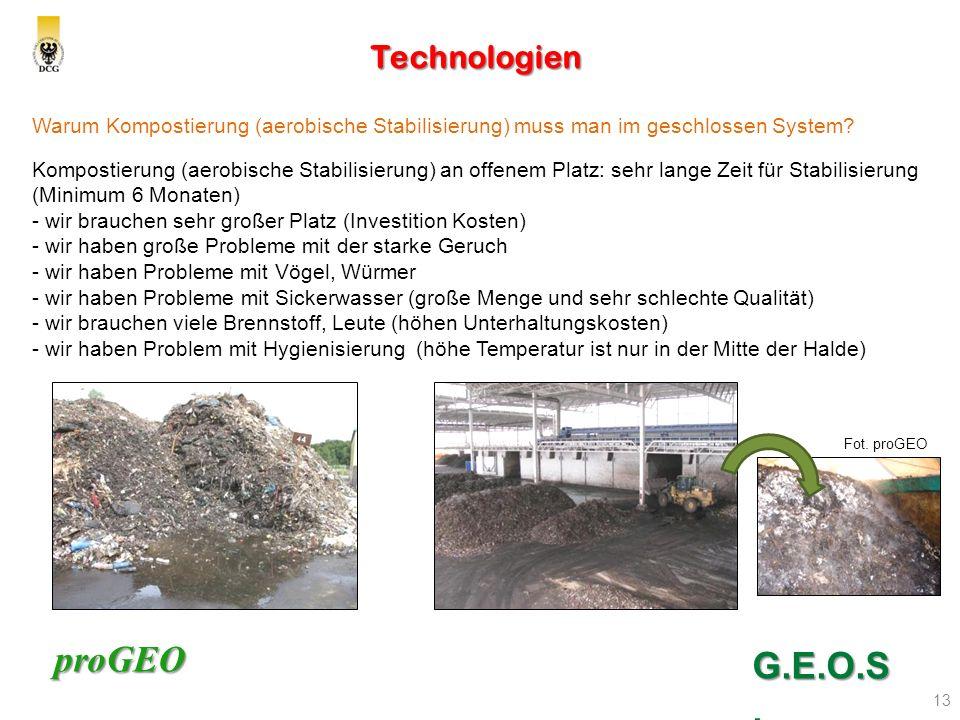 Technologien Warum Kompostierung (aerobische Stabilisierung) muss man im geschlossen System