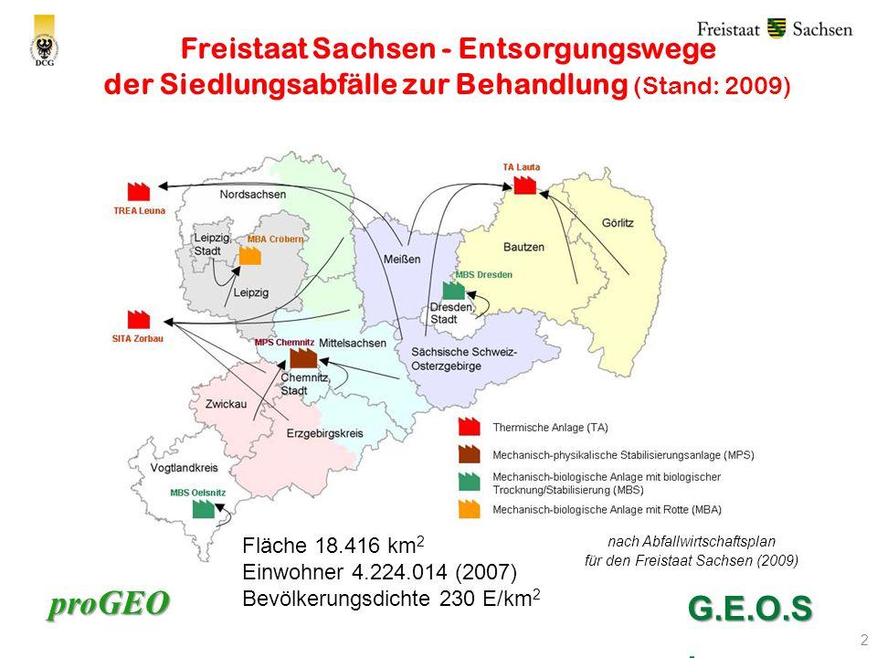 Freistaat Sachsen - Entsorgungswege der Siedlungsabfälle zur Behandlung (Stand: 2009)