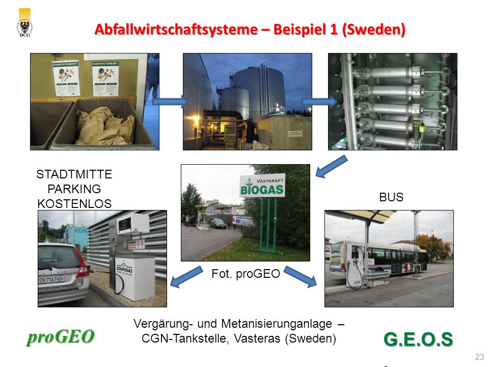 Abfallwirtschaftsysteme – Beispiel 1 (Sweden)