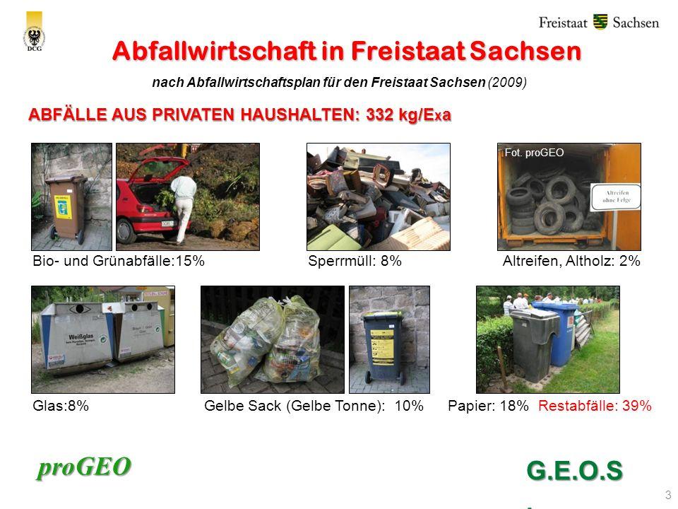Abfallwirtschaft in Freistaat Sachsen