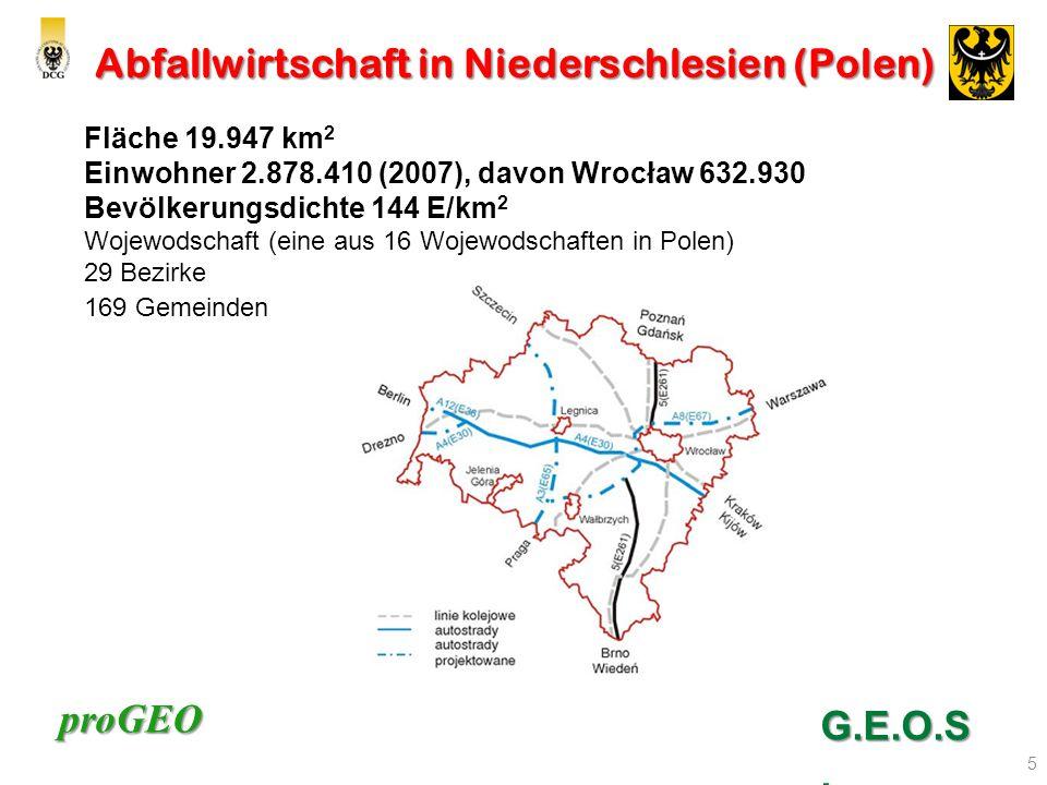 Abfallwirtschaft in Niederschlesien (Polen)