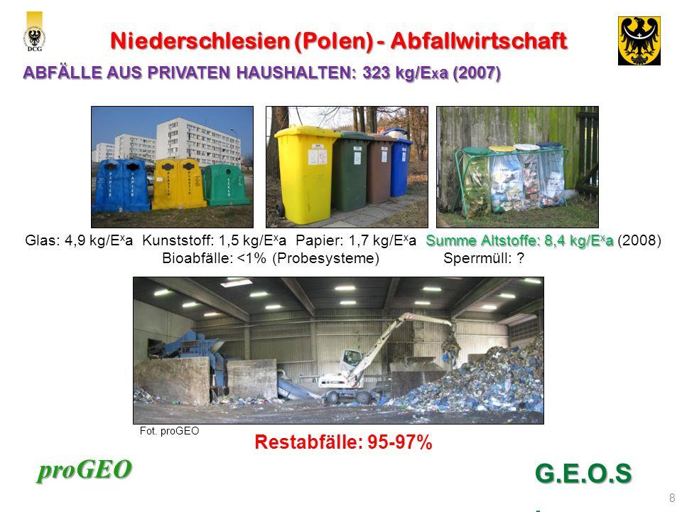 Niederschlesien (Polen) - Abfallwirtschaft