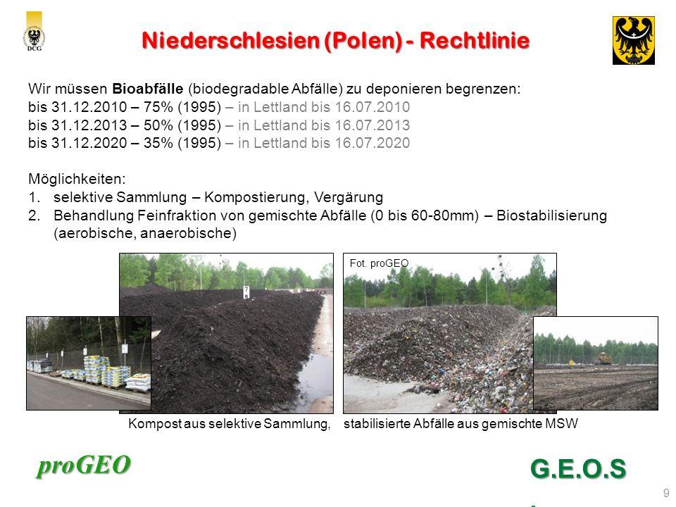 Niederschlesien (Polen) - Rechtlinie