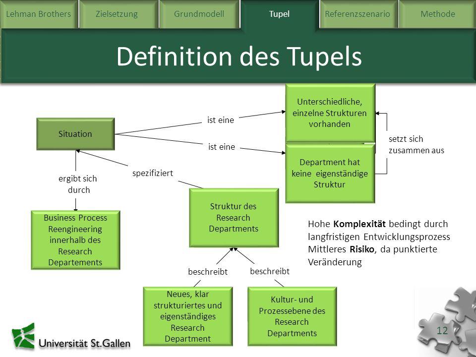 Definition des Tupels Hohe Komplexität bedingt durch