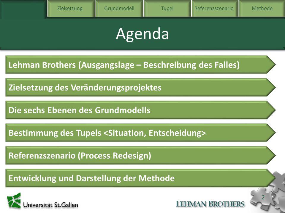 Agenda Lehman Brothers (Ausgangslage – Beschreibung des Falles)