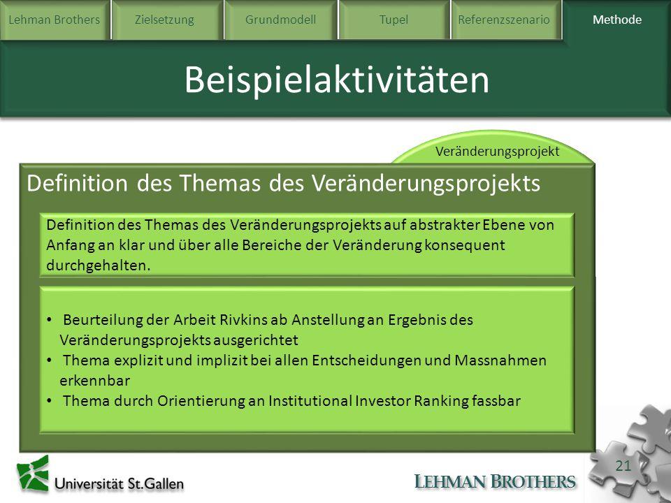 Beispielaktivitäten Definition des Themas des Veränderungsprojekts