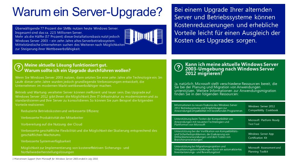 Warum ein Server-Upgrade