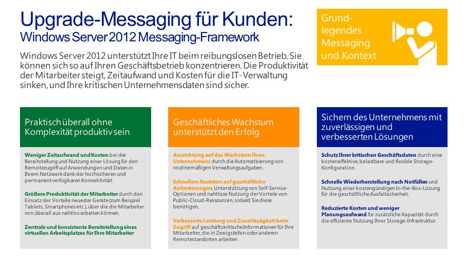 Upgrade-Messaging für Kunden: Windows Server 2012 Messaging-Framework