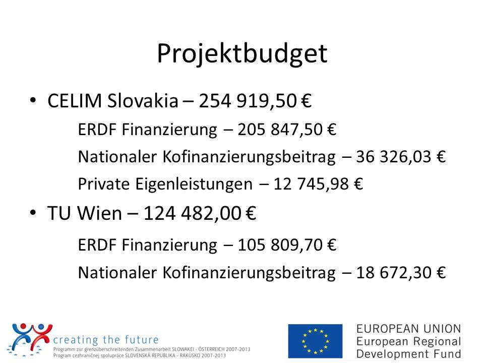 Projektbudget CELIM Slovakia – 254 919,50 € TU Wien – 124 482,00 €