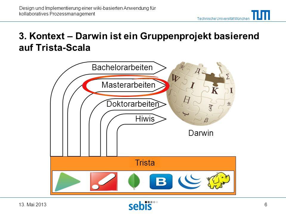 3. Kontext – Darwin ist ein Gruppenprojekt basierend auf Trista-Scala