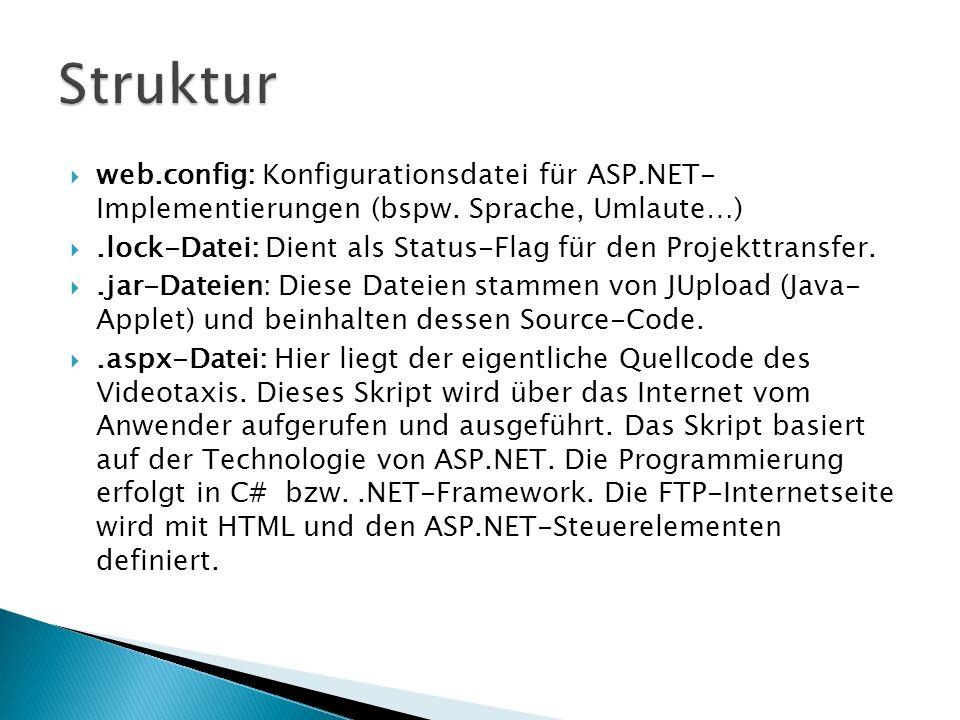 Struktur web.config: Konfigurationsdatei für ASP.NET- Implementierungen (bspw. Sprache, Umlaute…)