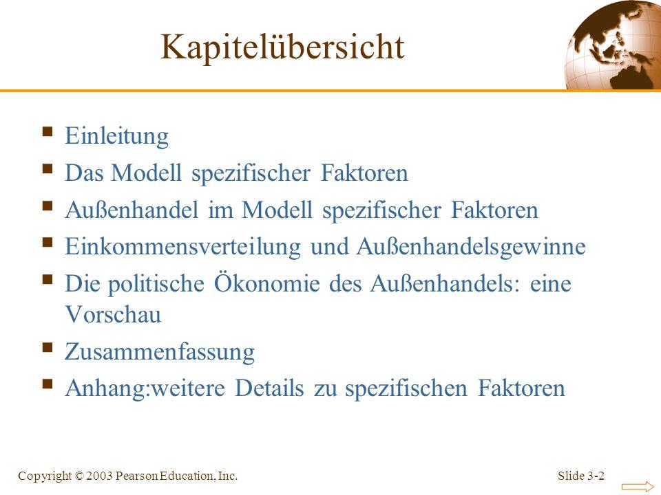 Kapitelübersicht Einleitung Das Modell spezifischer Faktoren