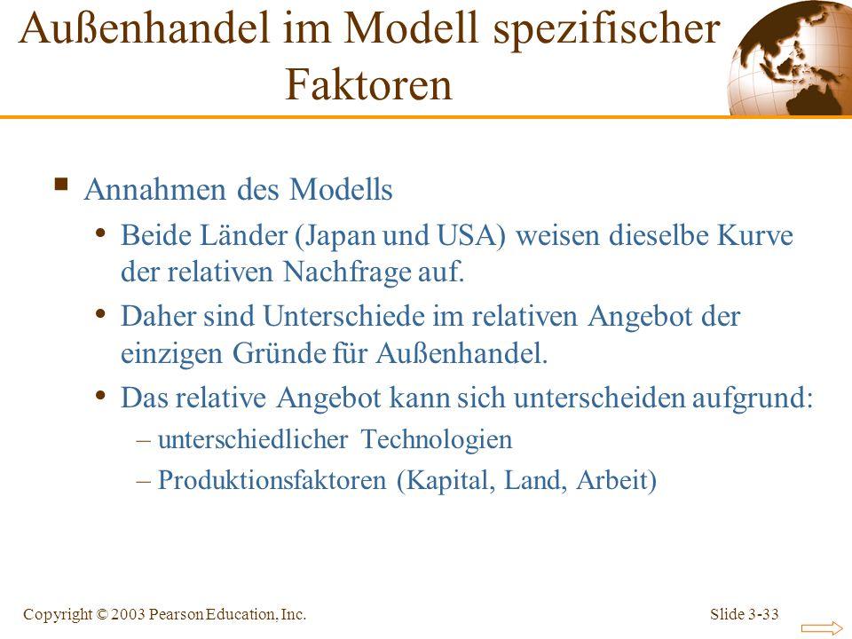 Außenhandel im Modell spezifischer Faktoren