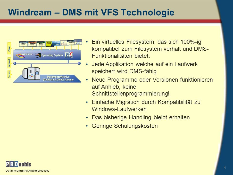 Windream Anwenderinterface