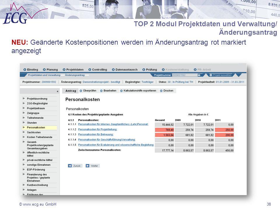 TOP 2 Modul Projektdaten und Verwaltung/ Änderungsantrag